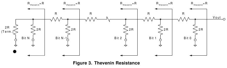 Resistência de Thevenin
